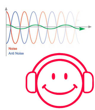 What is active noise cancelling (ANC)? How active noise cancelling headphone works?